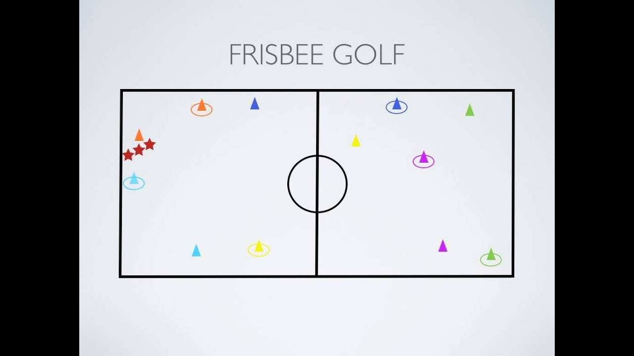 physical education games frisbee golf youtube