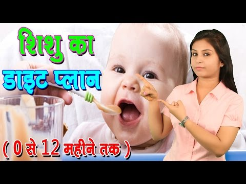 शिशु का डाइट प्लान Baby Diet Plan | Newborn Baby Food Diet – Baby Health Guide Tips In Hindi