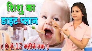 शिशु का डाइट प्लान Baby Diet Plan | Newborn Baby Food Diet - Baby Health Guide Tips In Hindi