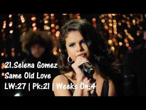 Top 40 songs week of 10 3 15 youtube