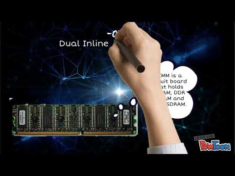 5 Types Of Memory Module