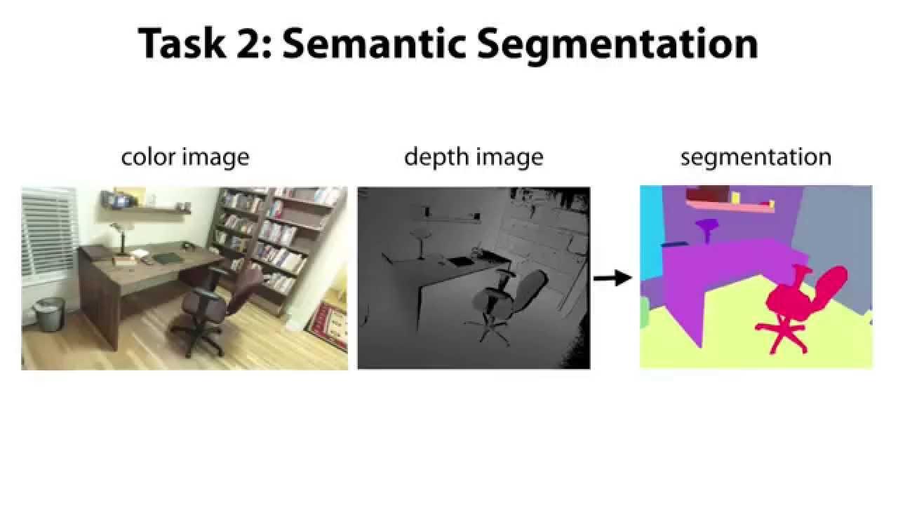SUN RGB-D: A RGB-D Scene Understanding Benchmark Suite