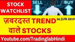 ज़बरदस्त TREND वाले STOCKS - Intraday trading in hindi