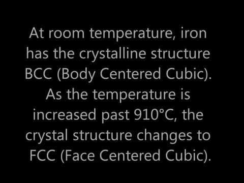 Phase Transformation in Iron
