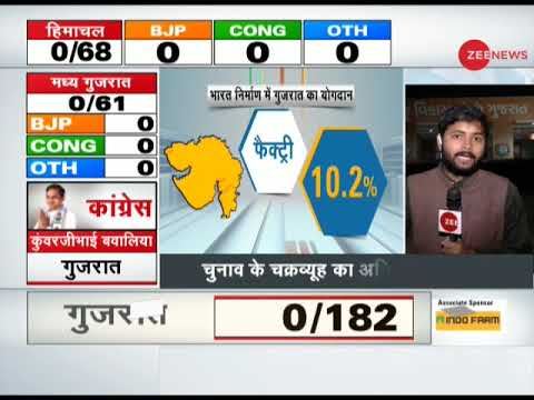 Watch: Live voting updates on Himachal Pradesh, Gujarat Assembly Election 2017