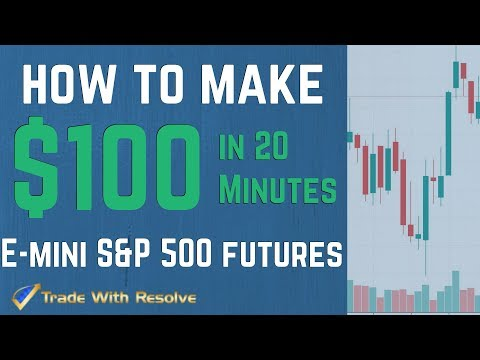 Live Day Trading ES S&P 500 E-mini Futures for $100 Profit