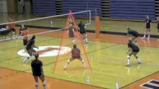 AVCA Video Tip of the Week - Defensive Positioning