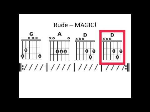 piano keyboard chords Tags : piano keyboard chords mandolin tabs ...