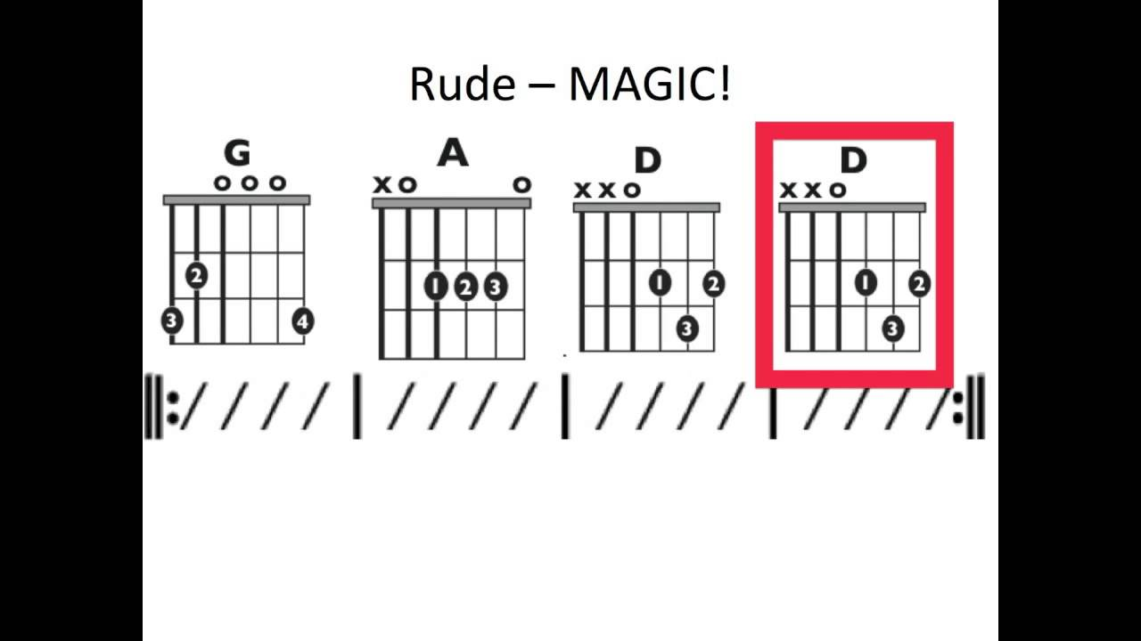 Rude Easy Moving Chord Chart Youtube