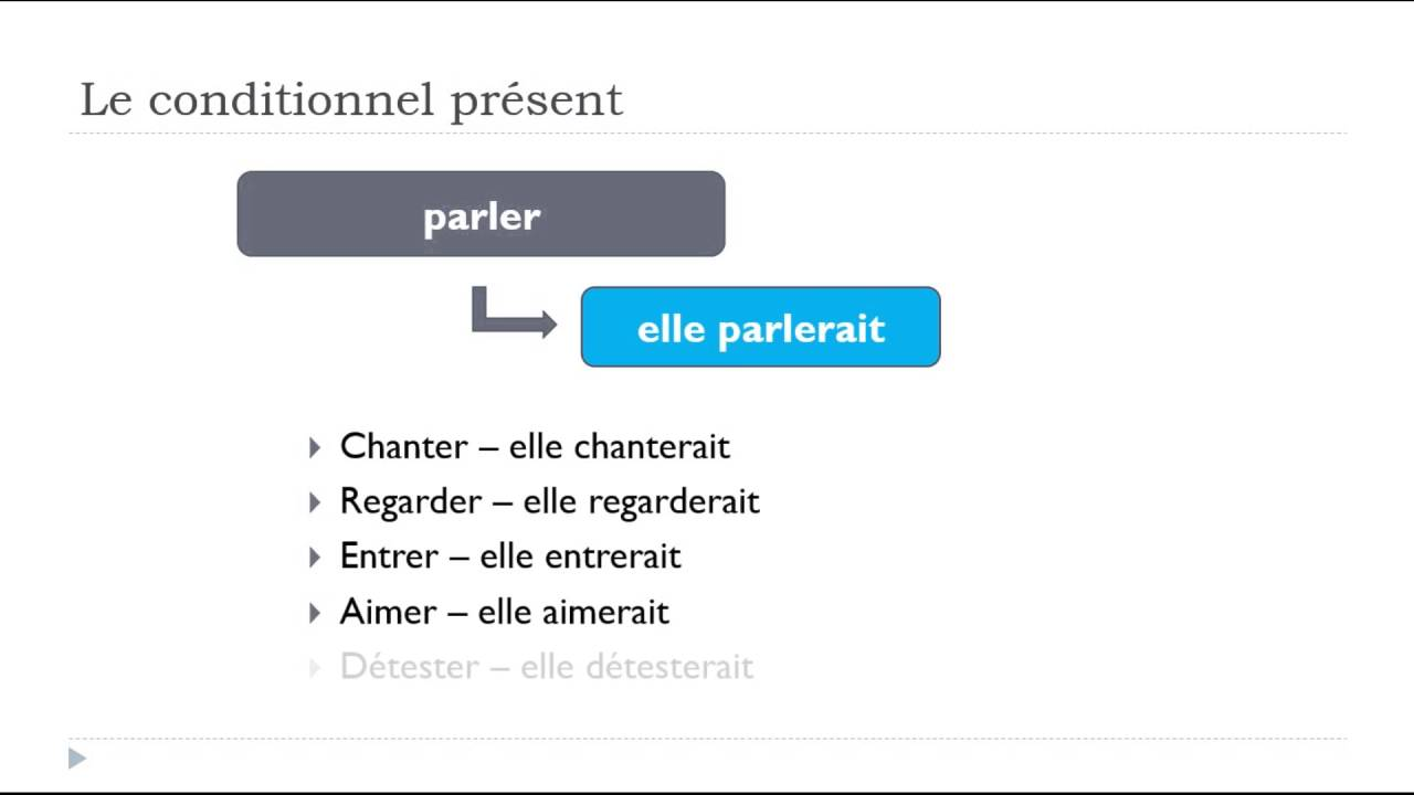French Conjugation Verbs Like Parler At The Conditional Present Youtube