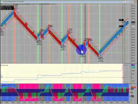 Binary options virtual atm system