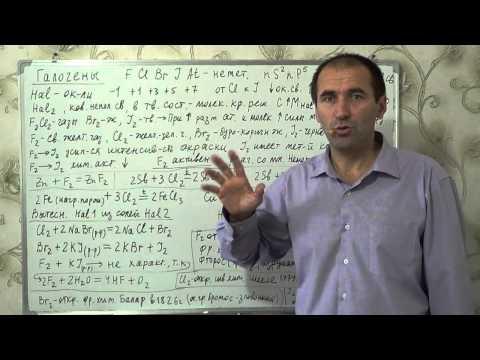 Видеоурок по химии 9 класс вурдиханов