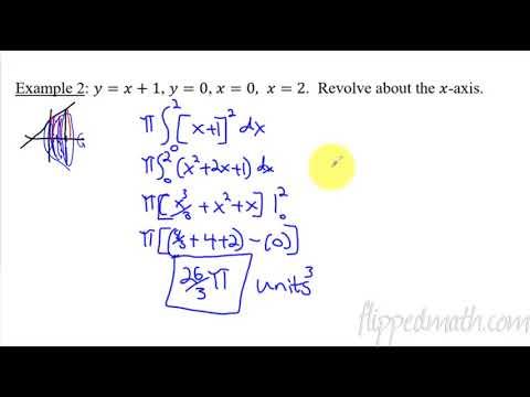 11.2 solids of revolution discap calculus calculator