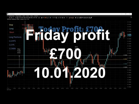 Friday Profit £700. Live Trading Floor From London - Forex Trading Session.