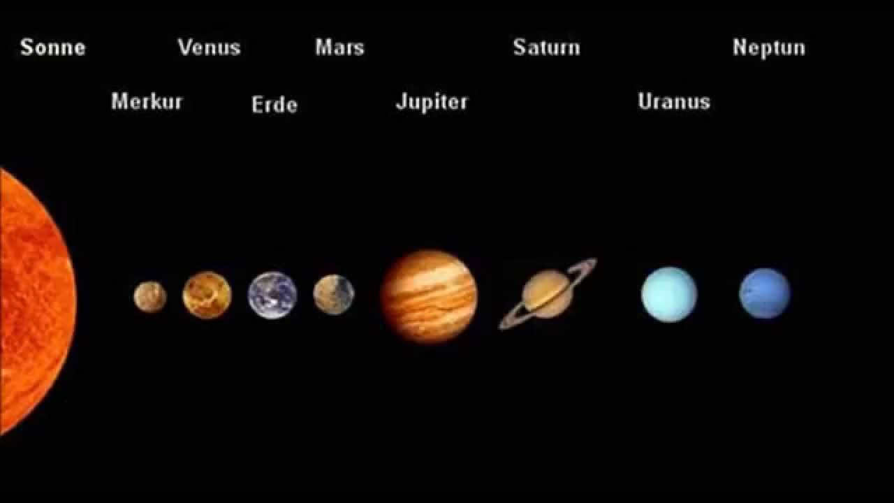 Entfernung Merkur Sonne
