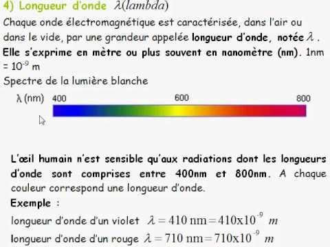 Cours seconde ch2 la lumi re des toiles i 3 longueur - Cercle chromatique longueur d onde ...