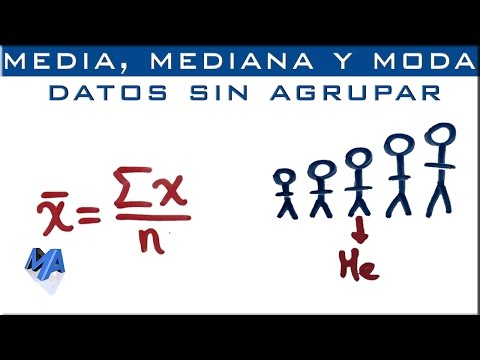 Media Mediana Y Moda | Datos Sin Agrupar
