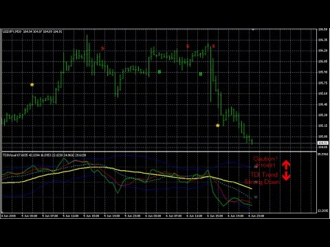 Spread trading mt4 forex