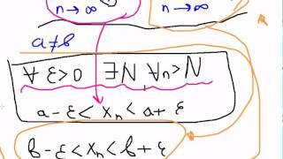Теорема .Послед сходится один предел