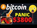 Here's What Could Propel Bitcoin to $7K  BTC Price After Halving, Coronavirus and Decentralization