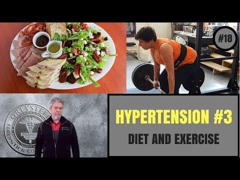 #18: Hypertension Part 3: Lifestyle Factors