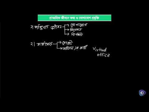 01. ICT (সপ্তম শ্রেণী) - প্রাত্যহিক জীবনে তথ্য ও যোগাযোগ প্রযুক্তি