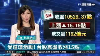 受道瓊激勵! 台股震盪收漲15點   華視新聞20180504