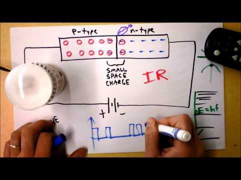 How LED's Work | Doc Physics