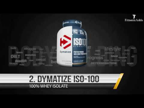 Worlds Best Whey Protein Isolate 2017