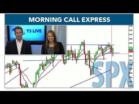 Futures Flat as Divergences Continue (Morning Call Express)