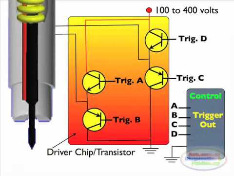 diesel piezoelectric injector driver circuit youtube