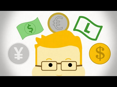 Forex Trading/Investing Explained