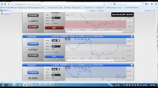 03 Feb 2013 Markets World Binary Trading