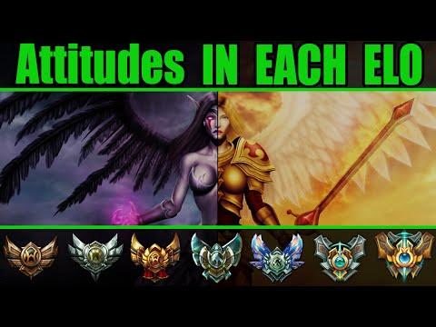 Attitudes At Each ELO Tier