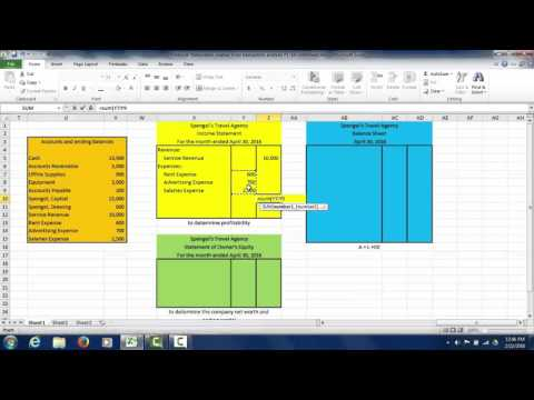 Accounting Financial Statements from Transaction Analysis