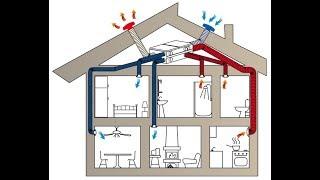 видео Системы вентиляции