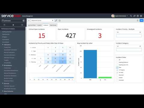 Performance Analytics   Create a Responsive Canvas Dashboard With Filters