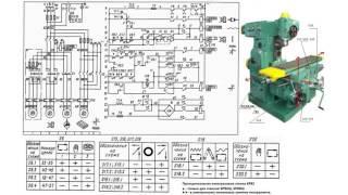 Elektr diagrams-turi tiz mexanik mashina 6Р82 mulohaza.