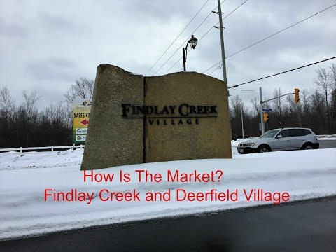 How is the Market Findlay Creek and Deerfield Village