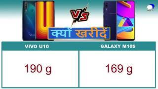 Vivo U10 vs Samsung Galaxy M10S Comparison and Reasons to Buy
