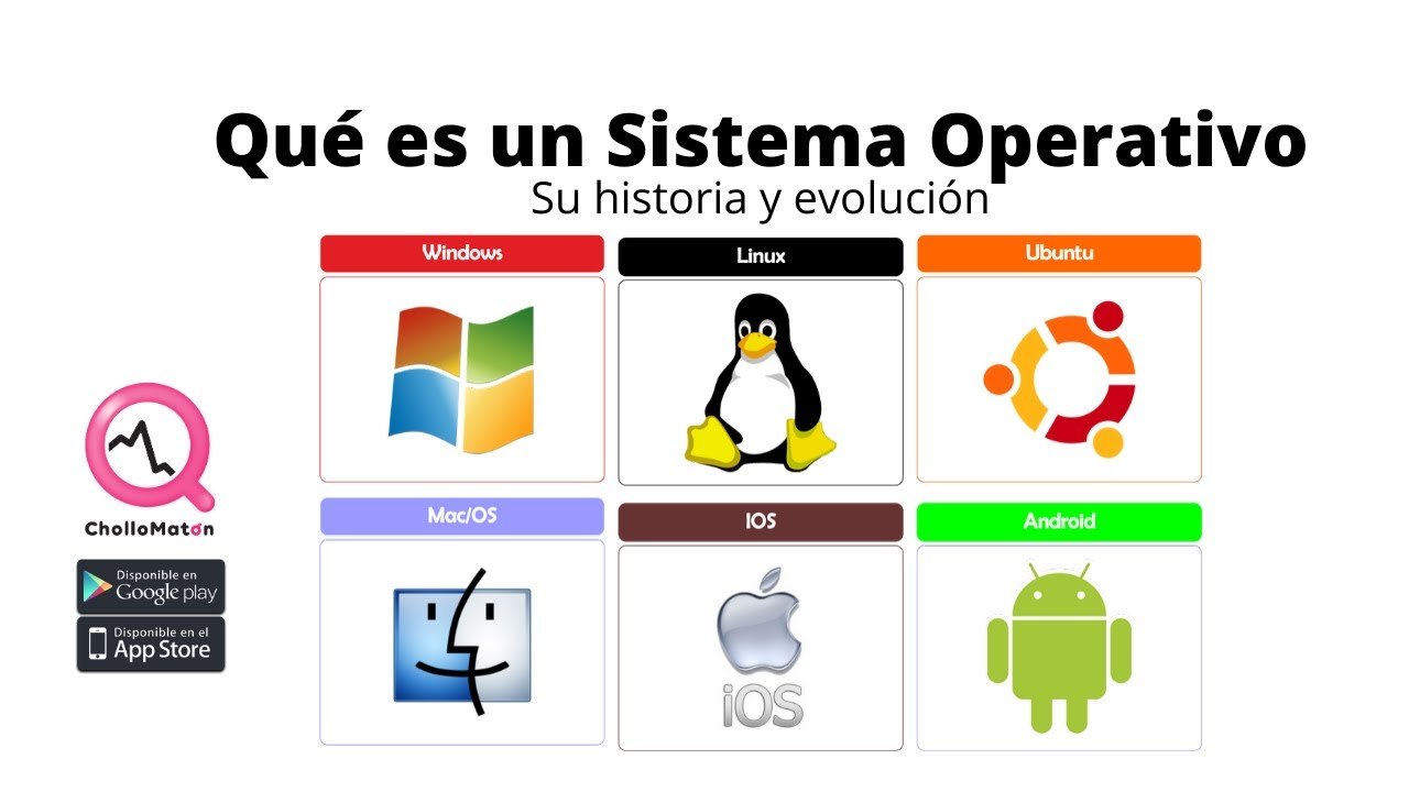 If you compare mac with windows, users often find the features of macs more useful. Que Es Un Sistema Operativo Su Historia Y Evolucion Macos Windows Android Ios Linux Youtube