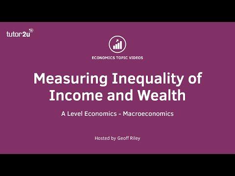 Measuring Income Inequality