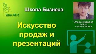 Школа Бизнеса Урок №2 Искусство продаж и презентаций   ACLON   Лукашова Ольга