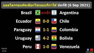 ผลบอลโลกโซนอเมริกาใต้ นัด8 : คู่บราซิล-อาร์เจนยกเลิก อุรุกวัยขยี้โบลิเวีย ชิลีเจ๊าเอกวาดอร์ (6/9/21)