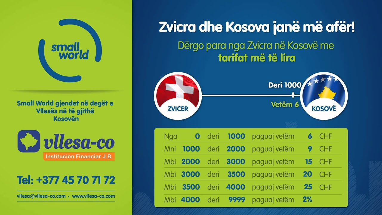 Small World Send Money To Kosovo And Switzerland