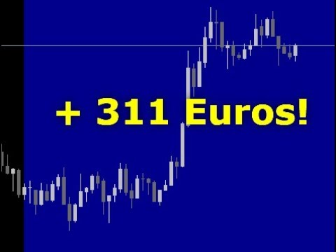 Video tutorial de forex