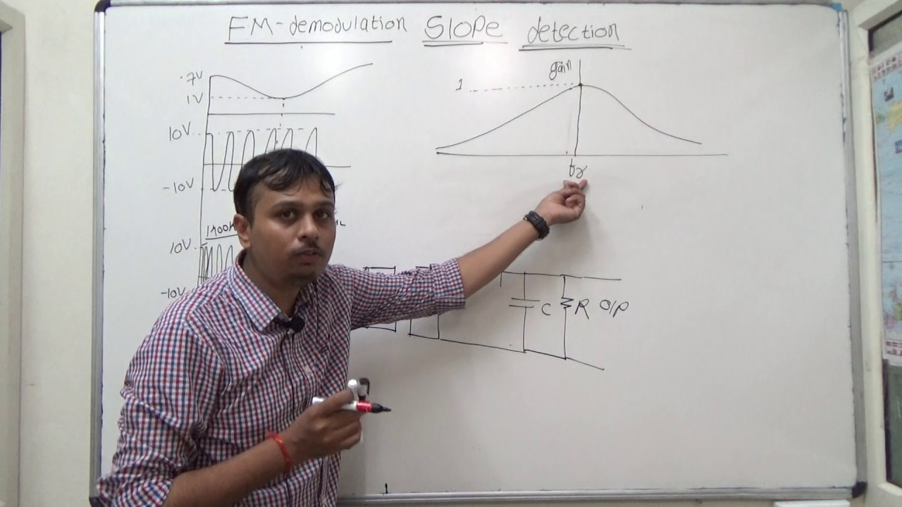 Fm Demodulation Slope Detection Youtube Quadrature Demodulator Circuit
