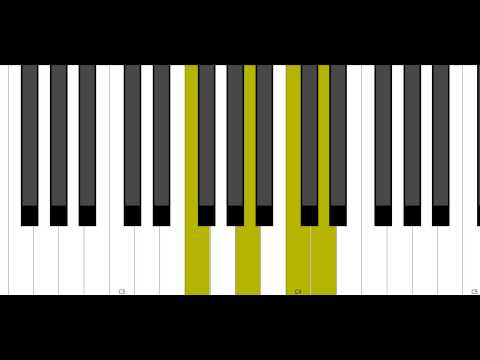 D Minor7 Piano Chord Inversions Youtube