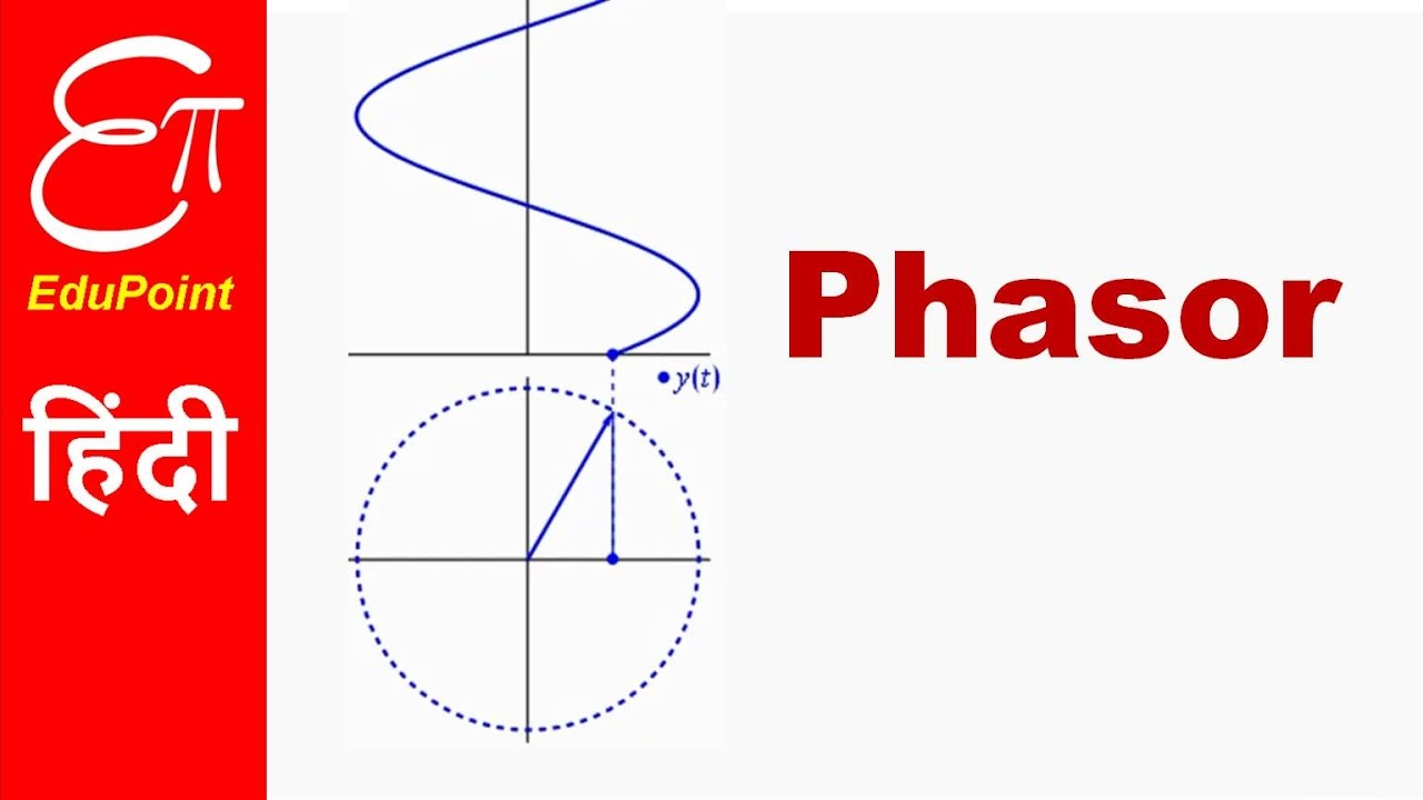 Phasor explanation with animation video in hindi edupoint youtube phasor explanation with animation video in hindi edupoint ccuart Gallery