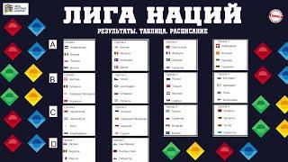 Лиги Наций 4 тур Таблица Расписание Украина победила Испанию Сан Марино не проиграл за 6 лет